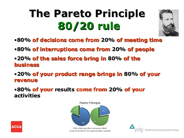 profitable-action-through-effective-time